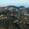 Mussoorie Holiday Package