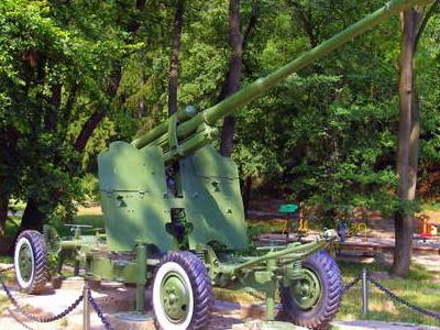 World War II Artillery