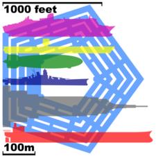 Building And Ship Comparison 2