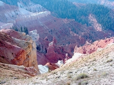 Cedar Breaks Landscape UT