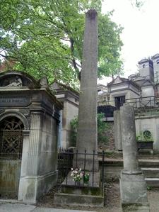 Champollion Grave