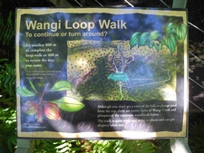 Loop Walk Info Plaque