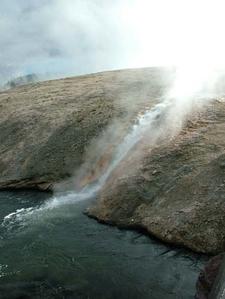 Hot Springs Firehole