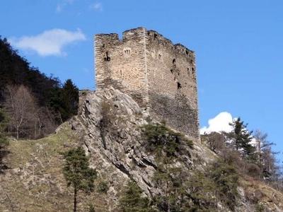 Neuburg  Lage