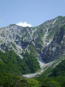 North Wall Of Daisen