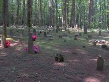 Plemmons Cemetery