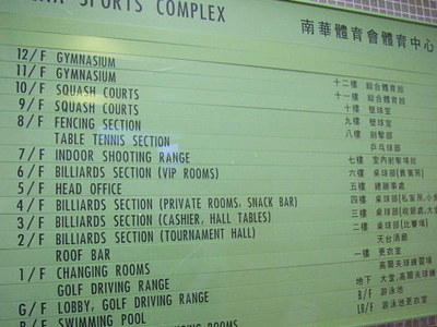 South China Sports Complex