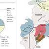 Somalia Ethnic Grps 2 0 0 2