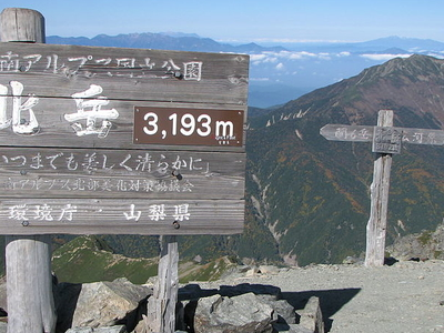 Two Signboards Indicating The Elevation