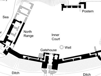 Plan Of Inner Court Of Tantallon Castle