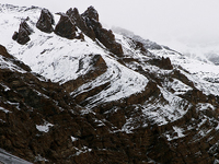 Upper Dolpo 26 Days Trekking