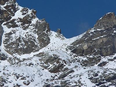 View Renjo La Pass - Nepal Himalayas