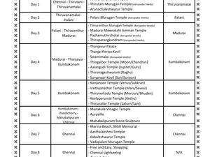 Navagraham and Aarupadai Veedu Tour Photos