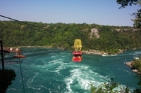 Niagara Falls Whirlpool Aero Car  Photos